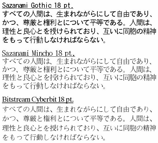 Unicode font guide for freelibre open source operating systems sazanami gothic mincho and cyberbit bitstream samples altavistaventures Gallery